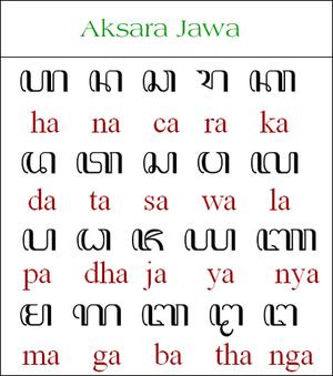 HANACARAKA, Software Buat Belajar Aksara Jawa